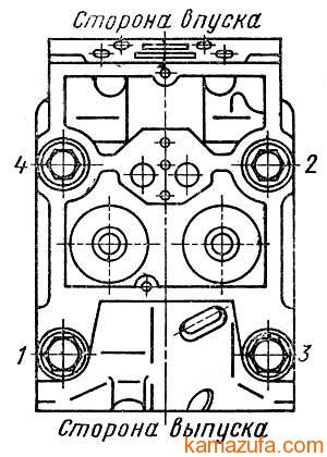Порядок затяжки болтов крепления головки цилиндра КамАЗ