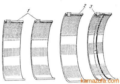 Вкладыши подшипников коленчатого вала и нижней головки шатуна