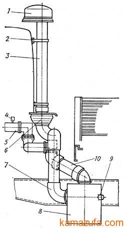 Схема системы питания двигателя воздухом КамАЗ
