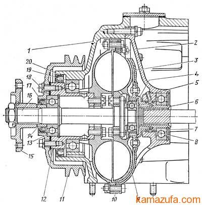 Гидромуфта привода вентилятора КамАЗ