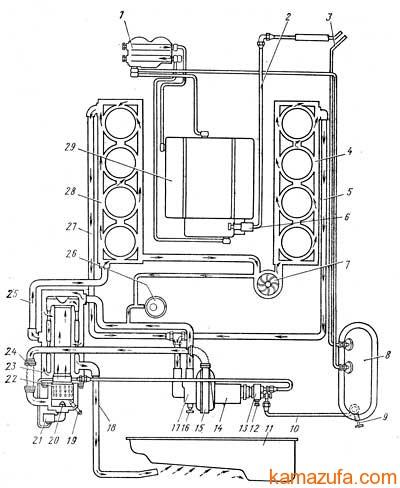 Схема включения перепускового подогревателя в систему охлаждения КамАЗ