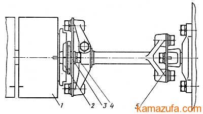 Схема положении меток, соответствующего началу подачи топлива в первом цилиндре