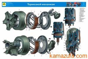 Обслуживание тормозных механизмов КамАЗ