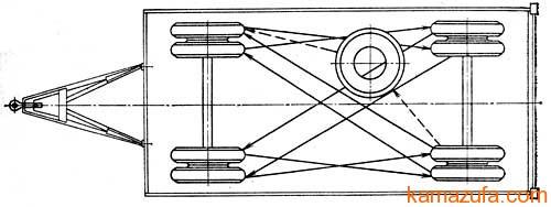 Обслуживание прицепов и полуприцепов КамАЗ: Обслуживание шин КамАЗ