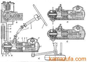 Сборка рулевого механизма КамАЗ