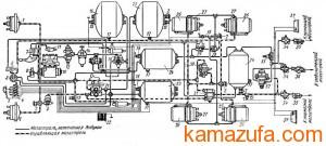 Проверка работоспособности пневматического тормозного привода КамАЗ